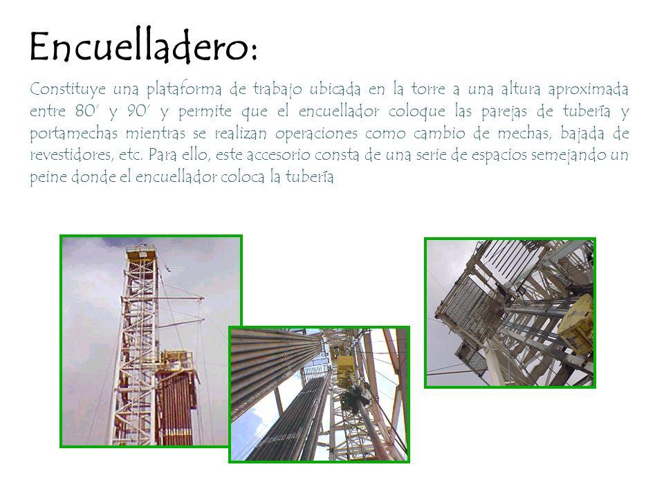 Encuelladero: Constituye una plataforma de trabajo ubicada en la torre a una altura aproximada entre 80 y 90 y permite que el encuellador coloque las
