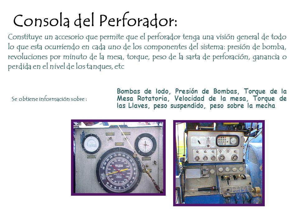 Consola del Perforador: Constituye un accesorio que permite que el perforador tenga una visión general de todo lo que esta ocurriendo en cada uno de l