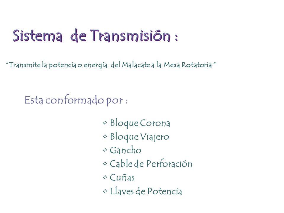 Sistema de Transmisión : Transmite la potencia o energía del Malacate a la Mesa Rotatoria Esta conformado por : Bloque Corona Bloque Viajero Gancho Ca