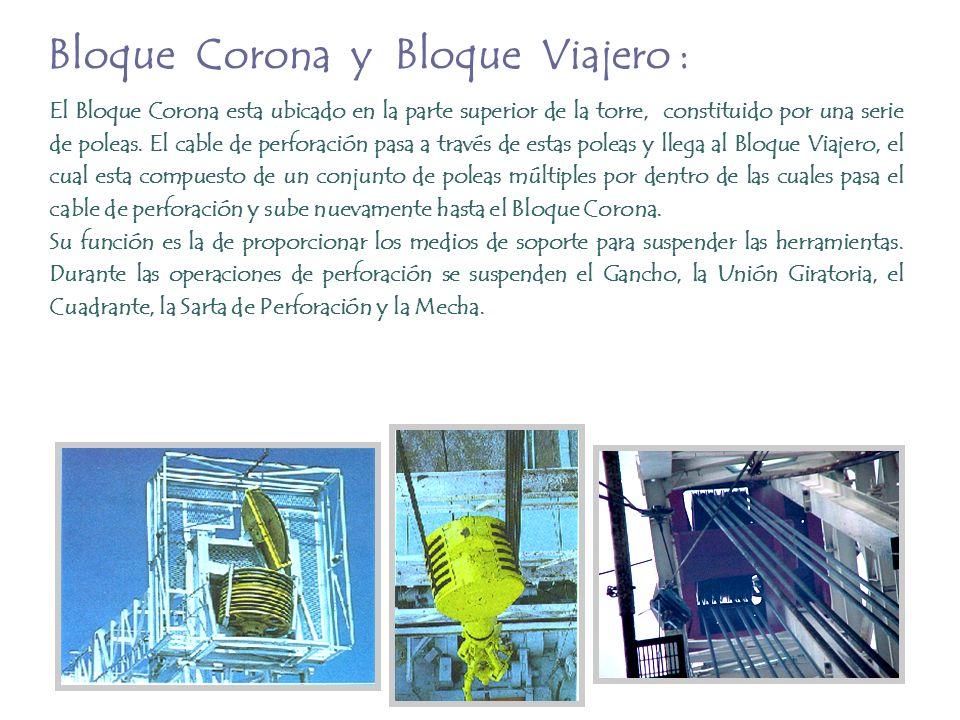 Bloque Corona y Bloque Viajero : El Bloque Corona esta ubicado en la parte superior de la torre, constituido por una serie de poleas. El cable de perf