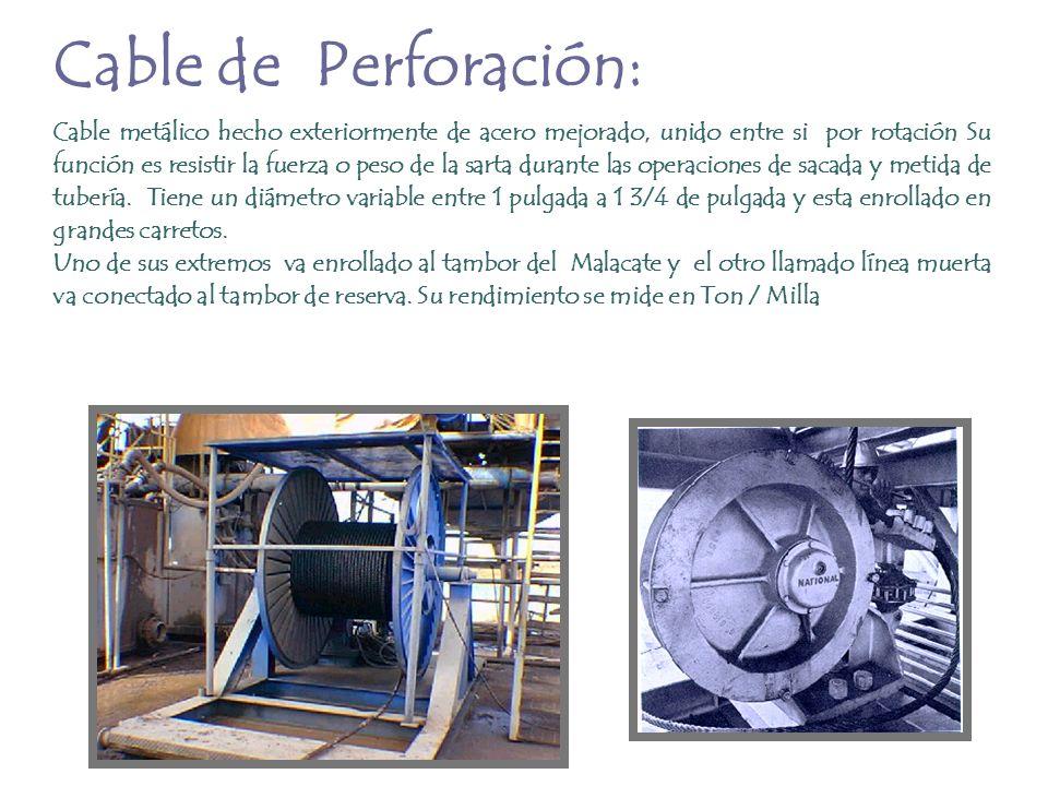 Cable de Perforación: Cable metálico hecho exteriormente de acero mejorado, unido entre si por rotación Su función es resistir la fuerza o peso de la