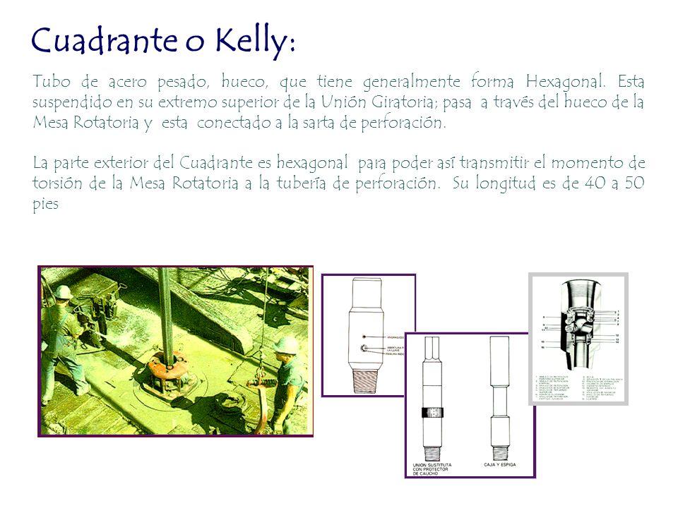 Cuadrante o Kelly: Tubo de acero pesado, hueco, que tiene generalmente forma Hexagonal. Esta suspendido en su extremo superior de la Unión Giratoria;
