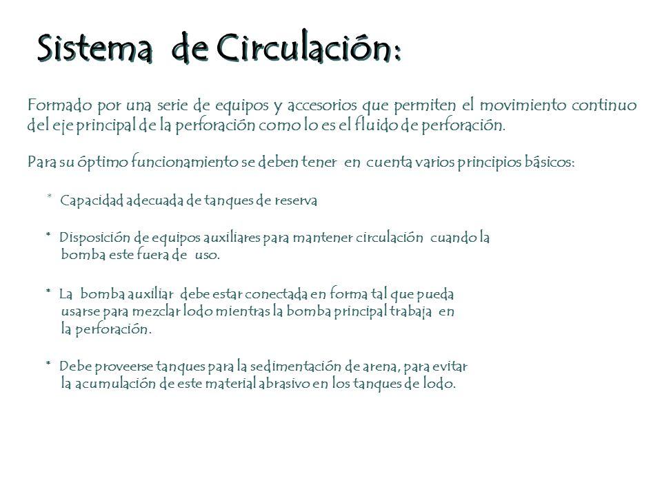 Sistema de Circulación: Formado por una serie de equipos y accesorios que permiten el movimiento continuo del eje principal de la perforación como lo