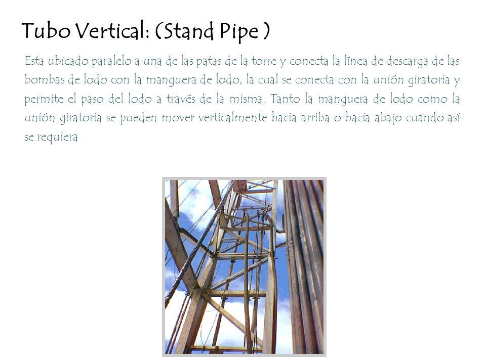 Tubo Vertical: (Stand Pipe ) Esta ubicado paralelo a una de las patas de la torre y conecta la línea de descarga de las bombas de lodo con la manguera