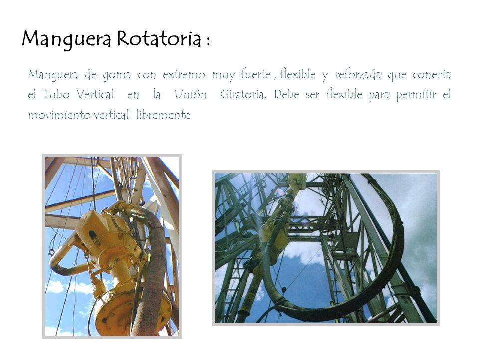 Manguera Rotatoria : Manguera de goma con extremo muy fuerte, flexible y reforzada que conecta el Tubo Vertical en la Unión Giratoria. Debe ser flexib