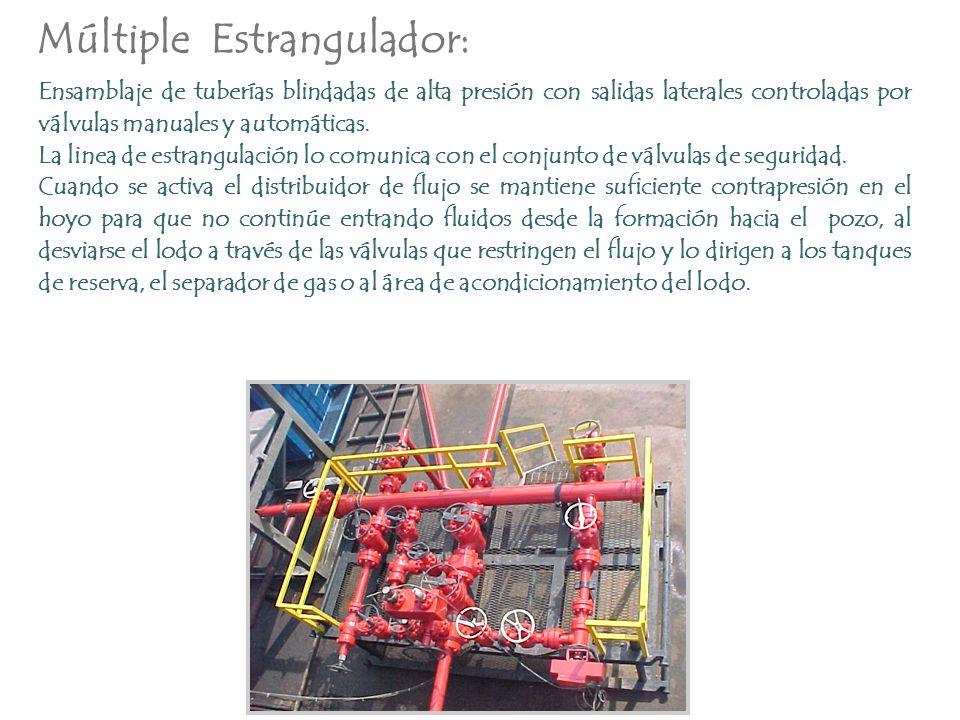 Múltiple Estrangulador: Ensamblaje de tuberías blindadas de alta presión con salidas laterales controladas por válvulas manuales y automáticas. La lin