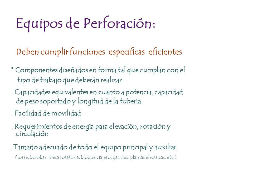 Equipos de Perforación: Deben cumplir funciones especificas eficientes * Componentes diseñados en forma tal que cumplan con el tipo de trabajo que deb