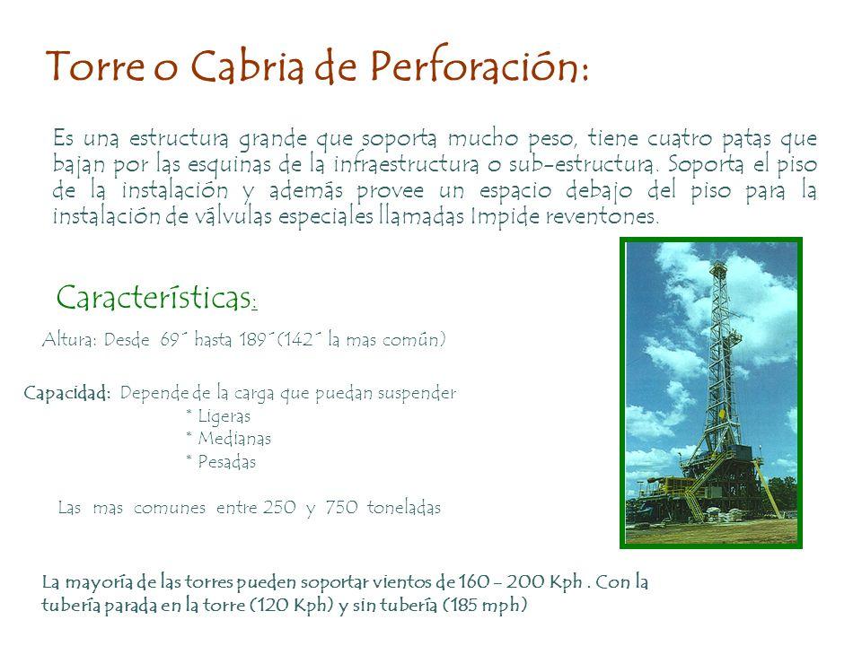 Torre o Cabria de Perforación: Características : Altura: Desde 69´ hasta 189´(142´ la mas común) Capacidad: Depende de la carga que puedan suspender *
