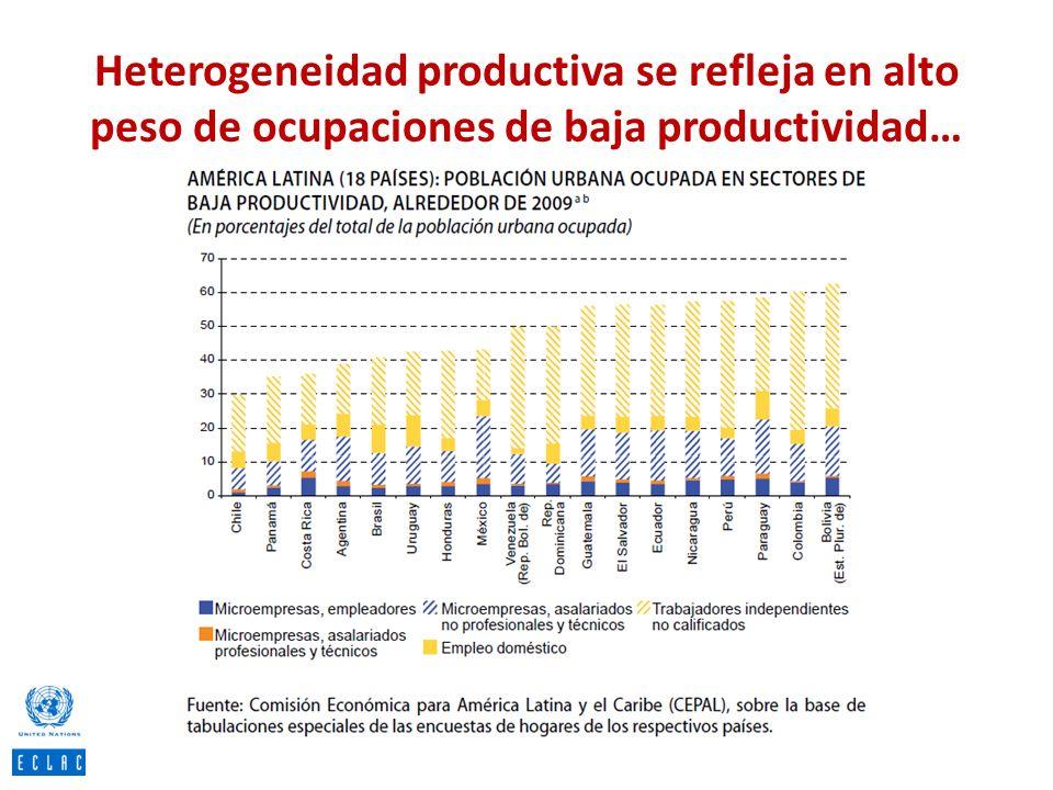 Heterogeneidad productiva se refleja en alto peso de ocupaciones de baja productividad…