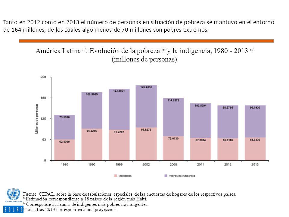 Tanto en 2012 como en 2013 el número de personas en situación de pobreza se mantuvo en el entorno de 164 millones, de los cuales algo menos de 70 mill