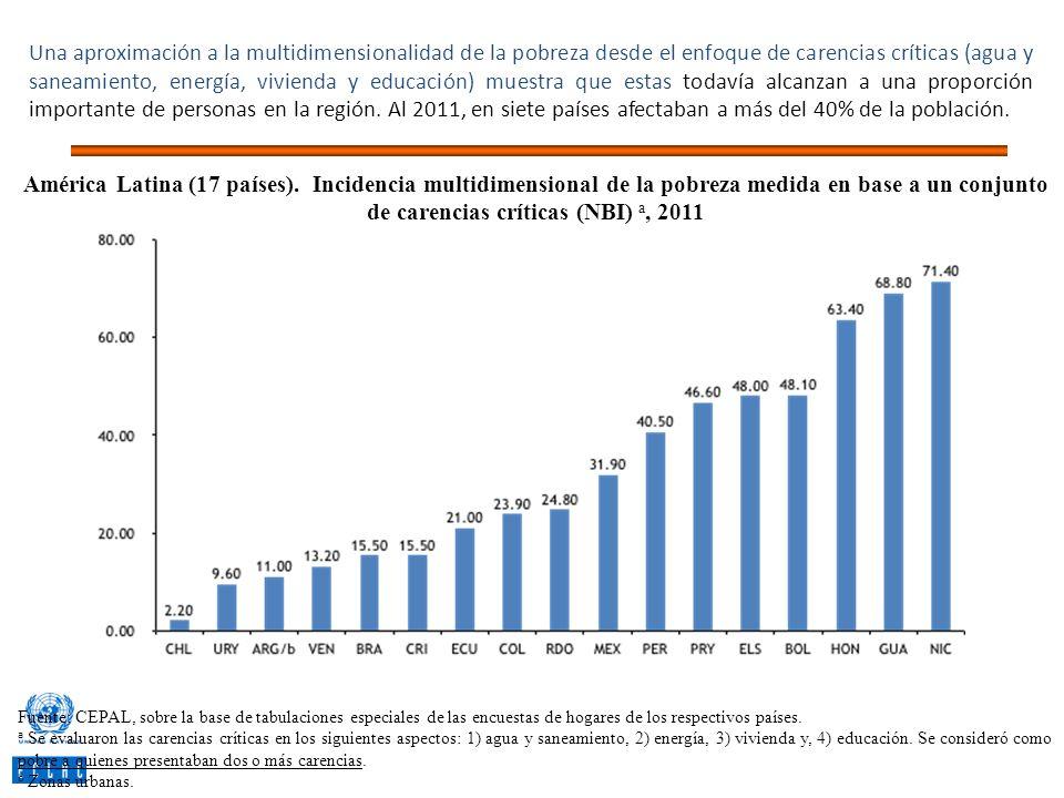 Una aproximación a la multidimensionalidad de la pobreza desde el enfoque de carencias críticas (agua y saneamiento, energía, vivienda y educación) mu