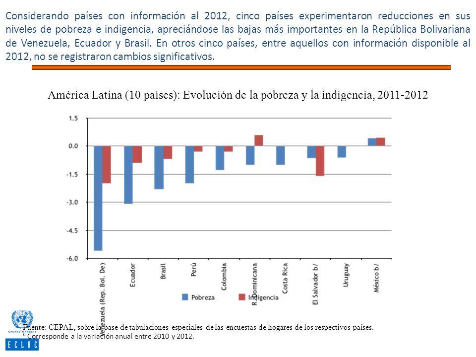 Considerando países con información al 2012, cinco países experimentaron reducciones en sus niveles de pobreza e indigencia, apreciándose las bajas má