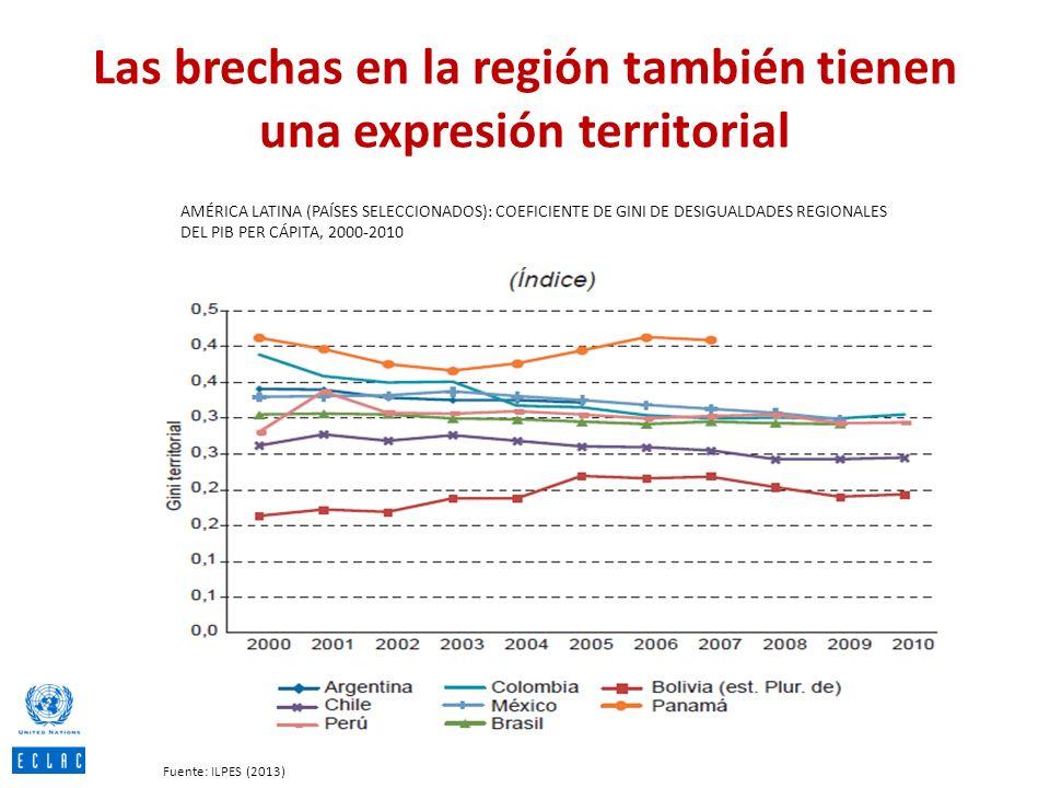 Las brechas en la región también tienen una expresión territorial AMÉRICA LATINA (PAÍSES SELECCIONADOS): COEFICIENTE DE GINI DE DESIGUALDADES REGIONAL