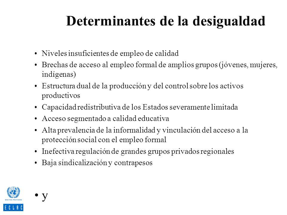 Determinantes de la desigualdad Niveles insuficientes de empleo de calidad Brechas de acceso al empleo formal de amplios grupos (jóvenes, mujeres, ind
