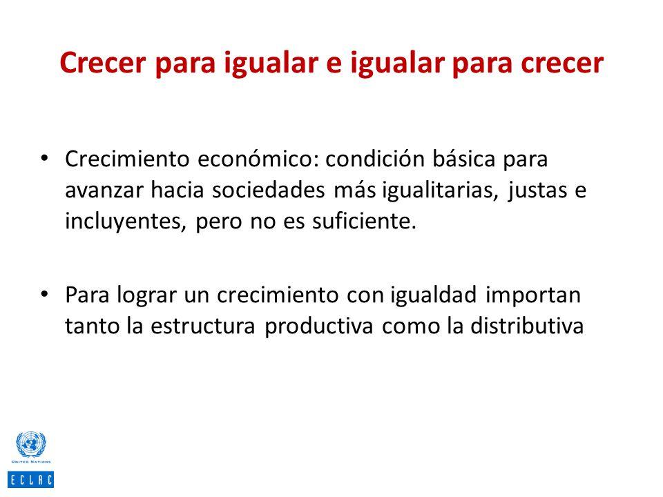 Muchas gracias http://www.eclac.cl/mexico