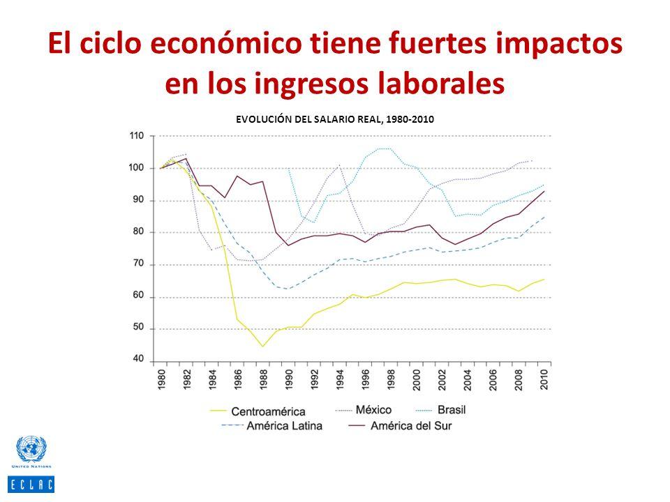 El ciclo económico tiene fuertes impactos en los ingresos laborales EVOLUCIÓN DEL SALARIO REAL, 1980-2010