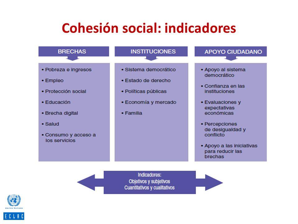 Cohesión social: indicadores