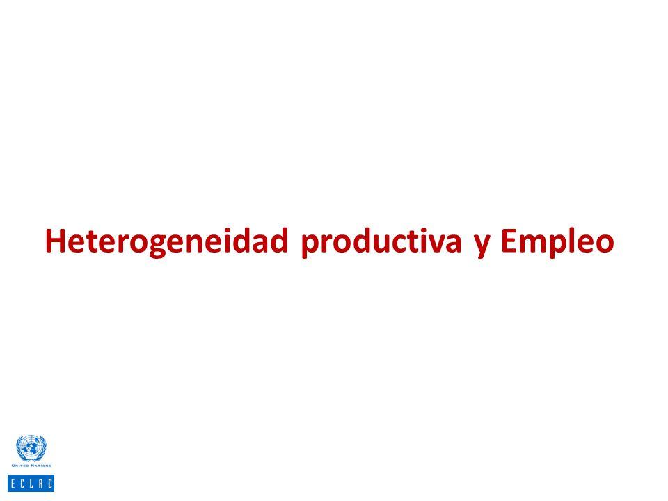 Débil institucionalidad laboral PAISDENSIDAD DE SINDICALIZACION COBERTURA NEGOCIACION COLECTIVA Argentina37.660.0 Brasil20.960.0 Chile11.59.6 Colombia28.7… El Salvador11.94.1 Honduras…5.6 México17.010.5 Uruguay19.089.0 TASAS COMO PROPORCIÓN DE LOS ASALARIADOS, C.2007 Fuente: Hayter, S.