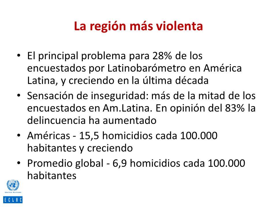 La región más violenta El principal problema para 28% de los encuestados por Latinobarómetro en América Latina, y creciendo en la última década Sensac