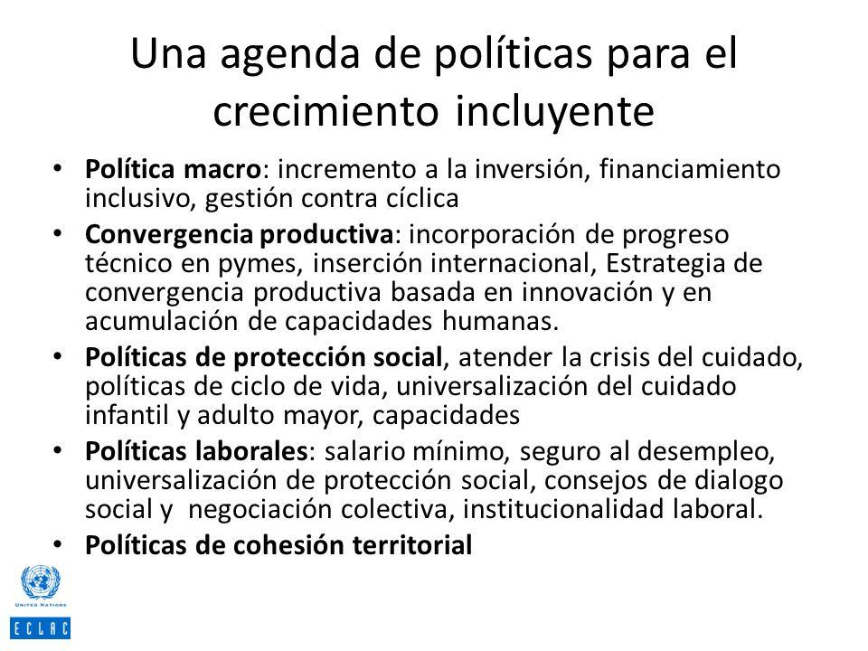 Una agenda de políticas para el crecimiento incluyente Política macro: incremento a la inversión, financiamiento inclusivo, gestión contra cíclica Con