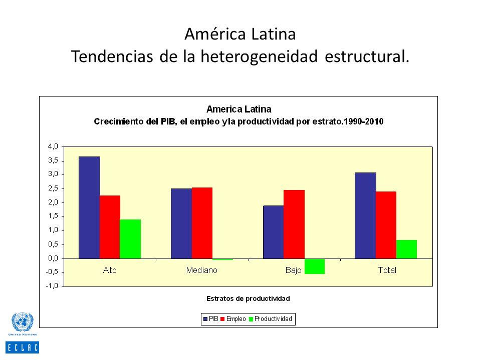 América Latina Tendencias de la heterogeneidad estructural.