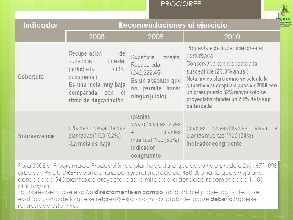 PRODEFOR IndicadorRecomendaciones al ejercicio 200820092010 Cobertura Recuperación de superficie forestal perturbada. (13% quinquenal) Es una meta muy