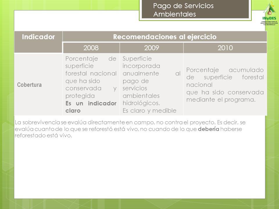 Pago de Servicios Ambientales IndicadorRecomendaciones al ejercicio 200820092010 Cobertura Porcentaje de superficie forestal nacional que ha sido conservada y protegida Es un indicador claro Superficie incorporada anualmente al pago de servicios ambientales hidrológicos.