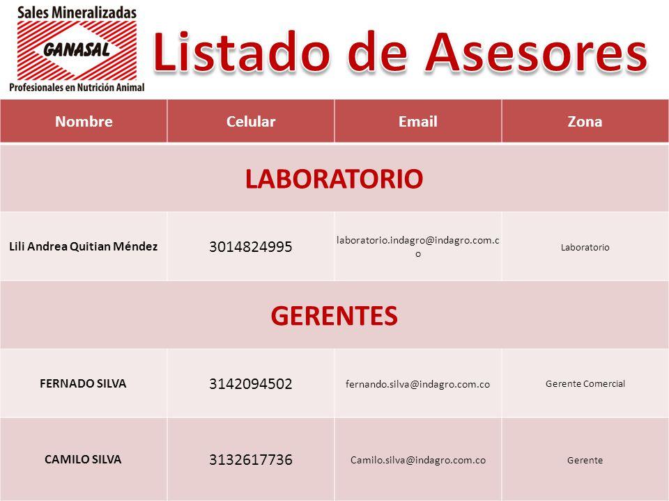 NombreCelularEmailZona LABORATORIO Lili Andrea Quitian Méndez 3014824995 laboratorio.indagro@indagro.com.c o Laboratorio GERENTES FERNADO SILVA 314209