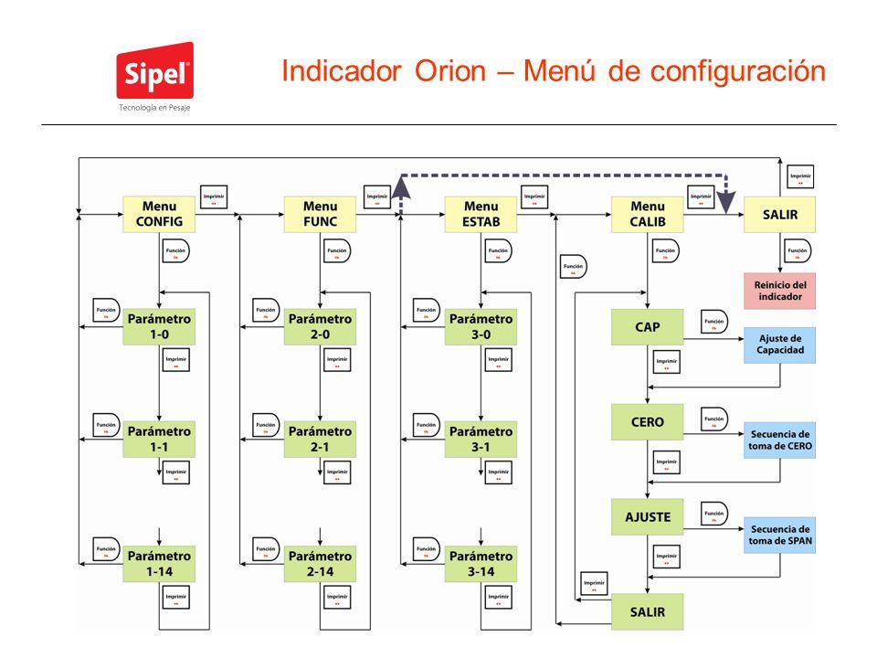 Indicador Orion – Menú de configuración