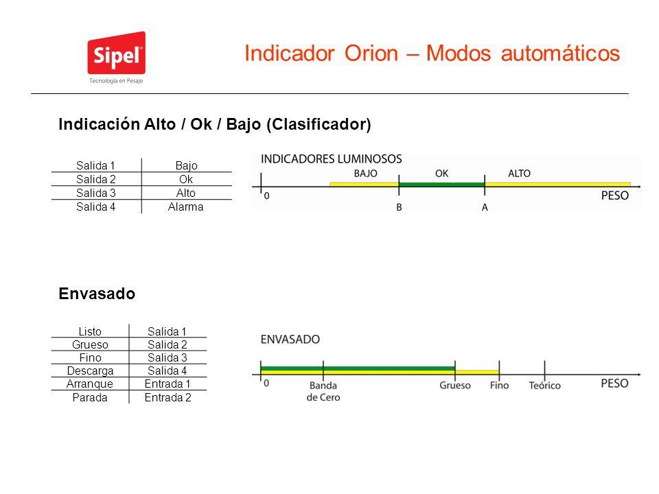 Indicador Orion – Modos automáticos Indicación Alto / Ok / Bajo (Clasificador) Envasado ListoSalida 1 GruesoSalida 2 FinoSalida 3 DescargaSalida 4 Arr