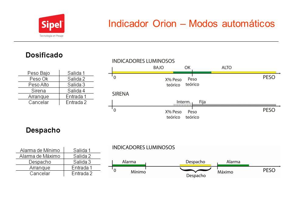 Indicador Orion – Modos automáticos Dosificado Peso BajoSalida 1 Peso OkSalida 2 Peso AltoSalida 3 SirenaSalida 4 ArranqueEntrada 1 CancelarEntrada 2