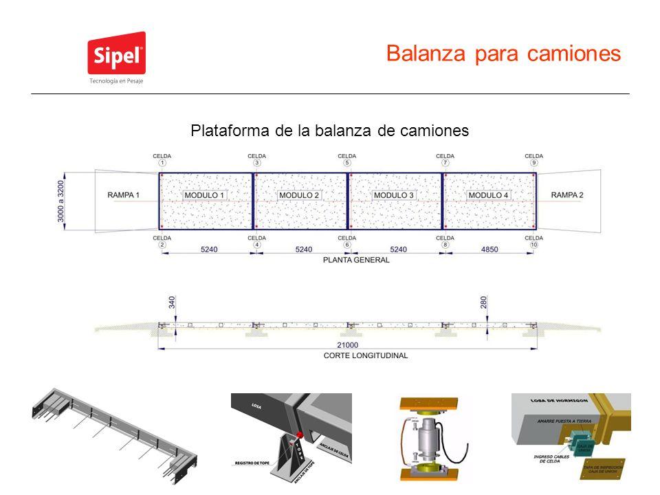 Balanza para camiones Plataforma de la balanza de camiones