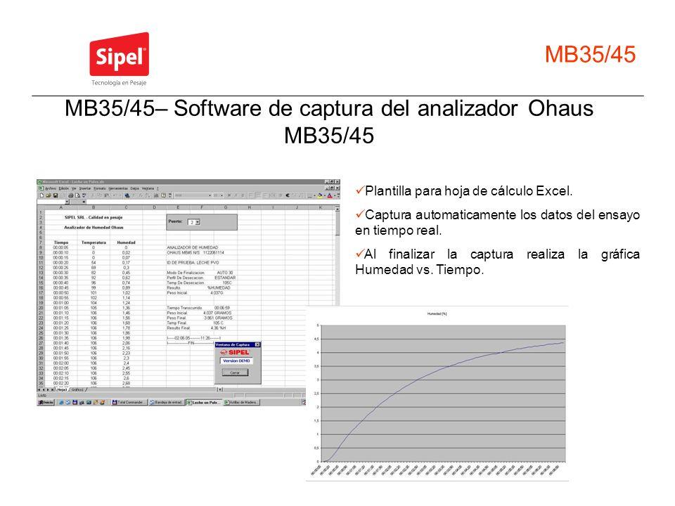 MB35/45 Plantilla para hoja de cálculo Excel. Captura automaticamente los datos del ensayo en tiempo real. Al finalizar la captura realiza la gráfica
