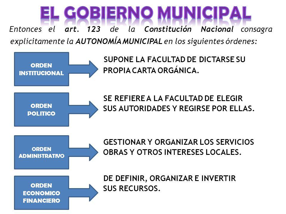 Art. 199: Constitución Provincial: La Ley Orgánica de las Municipalidades, deslindará las atribuciones y responsabilidades de cada departamento, confi