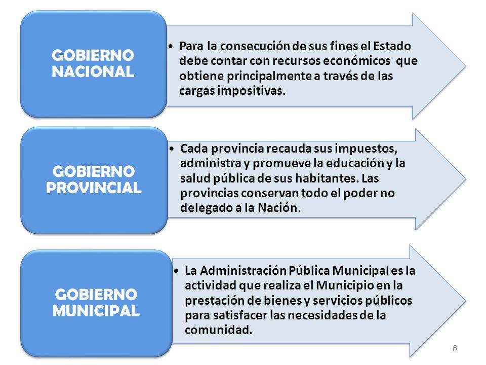GOBIERNO NACIONAL PROVINCIAL MUNICIPAL LA ARGENTINA ES UN PAIS FEDERAL. ESTO IMPLICA LA EXISTENCIA DE TRES AMBITOS DE ADMINISTRACIÓN PÚBLICA: NACIONAL