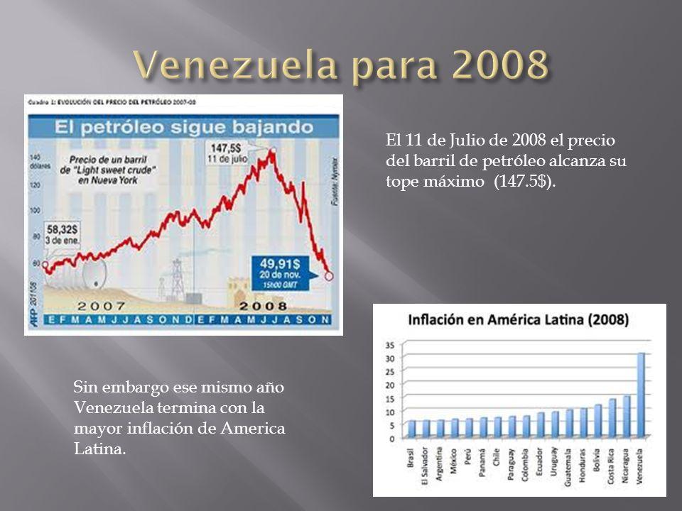 El 11 de Julio de 2008 el precio del barril de petróleo alcanza su tope máximo (147.5$).