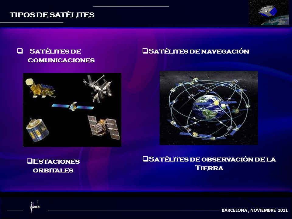 COMUNICACIÒN POR SATÈLITES BARCELONA, NOVIEMBRE 2011 TIPOS DE SATÈLITES Satélites de comunicaciones Estaciones orbitales Satélites de navegación Satélites de observación de la Tierra