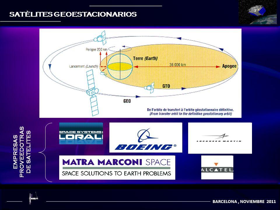 BARCELONA, NOVIEMBRE 2011 SATÈLITES GEOESTACIONARIOS EMPRESAS PROVEEDOTRAS DE SATELITES