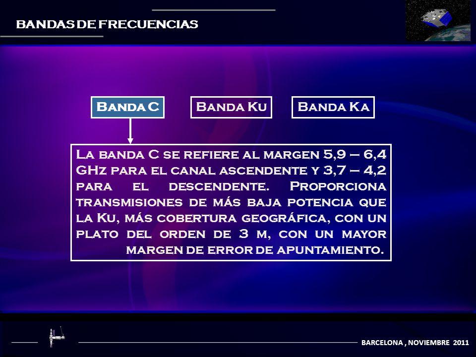 COMUNICACIÒN POR SATÈLITES BARCELONA, NOVIEMBRE 2011 BANDAS DE FRECUENCIAS Banda CBanda KuBanda Ka La banda C se refiere al margen 5,9 – 6,4 GHz para el canal ascendente y 3,7 – 4,2 para el descendente.