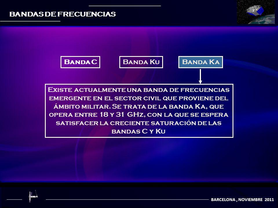COMUNICACIÒN POR SATÈLITES BARCELONA, NOVIEMBRE 2011 BANDAS DE FRECUENCIAS Banda CBanda KuBanda Ka Existe actualmente una banda de frecuencias emergen
