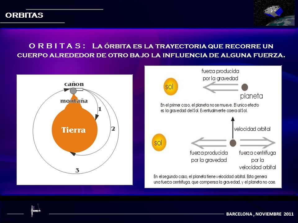 COMUNICACIÒN POR SATÈLITES BARCELONA, NOVIEMBRE 2011 ORBITAS: La órbita es la trayectoria que recorre un cuerpo alrededor de otro bajo la influencia de alguna fuerza.