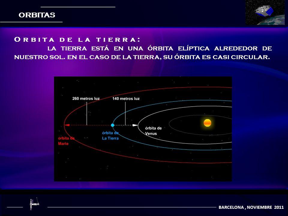 COMUNICACIÒN POR SATÈLITES BARCELONA, NOVIEMBRE 2011 Orbita de la tierra: la tierra está en una órbita elíptica alrededor de nuestro sol. en el caso d