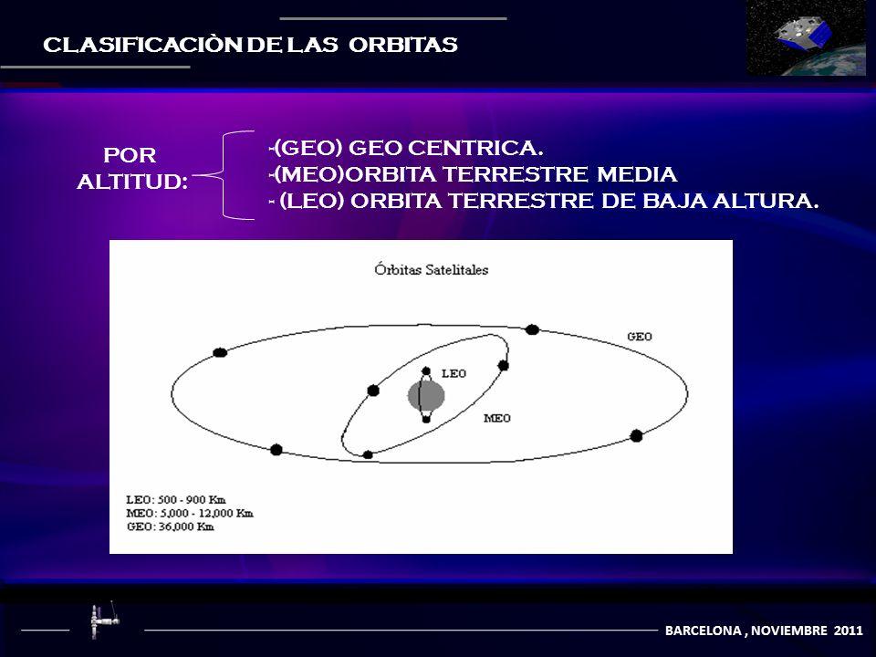COMUNICACIÒN POR SATÈLITES BARCELONA, NOVIEMBRE 2011 CLASIFICACIÒN DE LAS ORBITAS POR ALTITUD: -(GEO) GEO CENTRICA. -(MEO)ORBITA TERRESTRE MEDIA - (LE
