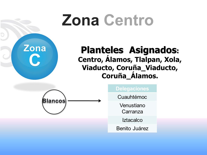 Zona Centro ZonaC Planteles Asignados : Centro, Álamos, Tlalpan, Xola, Viaducto, Coruña_Viaducto, Coruña_Álamos. Delegaciones Cuauhtémoc Venustiano Ca