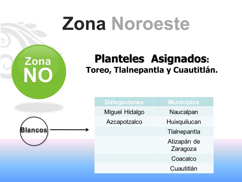 Zona Noroeste Planteles Asignados : Toreo, Tlalnepantla y Cuautitlán. ZonaNO DelegacionesMunicipios Miguel HidalgoNaucalpan AzcapotzalcoHuixquilucan T