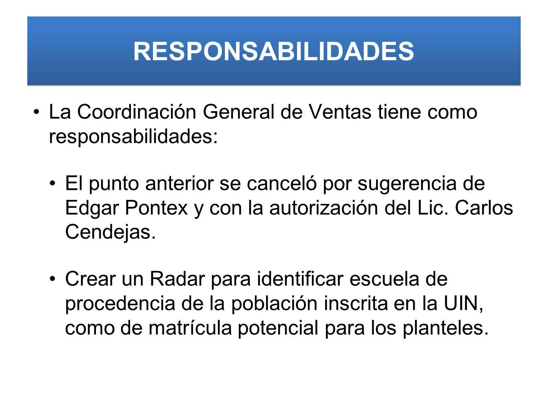 RESPONSABILIDADES La Coordinación General de Ventas tiene como responsabilidades: El punto anterior se canceló por sugerencia de Edgar Pontex y con la autorización del Lic.