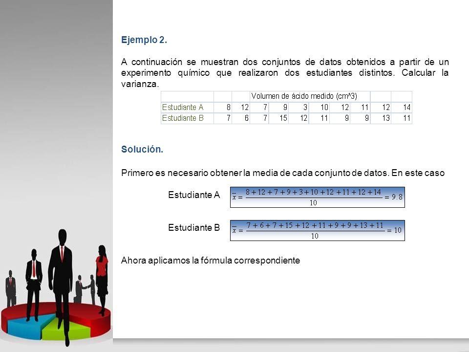 Ejemplo 2. A continuación se muestran dos conjuntos de datos obtenidos a partir de un experimento químico que realizaron dos estudiantes distintos. Ca