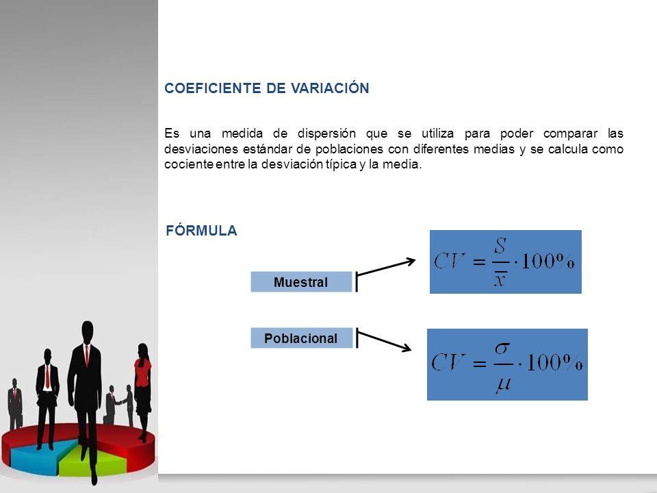 Es una medida de dispersión que se utiliza para poder comparar las desviaciones estándar de poblaciones con diferentes medias y se calcula como cocien