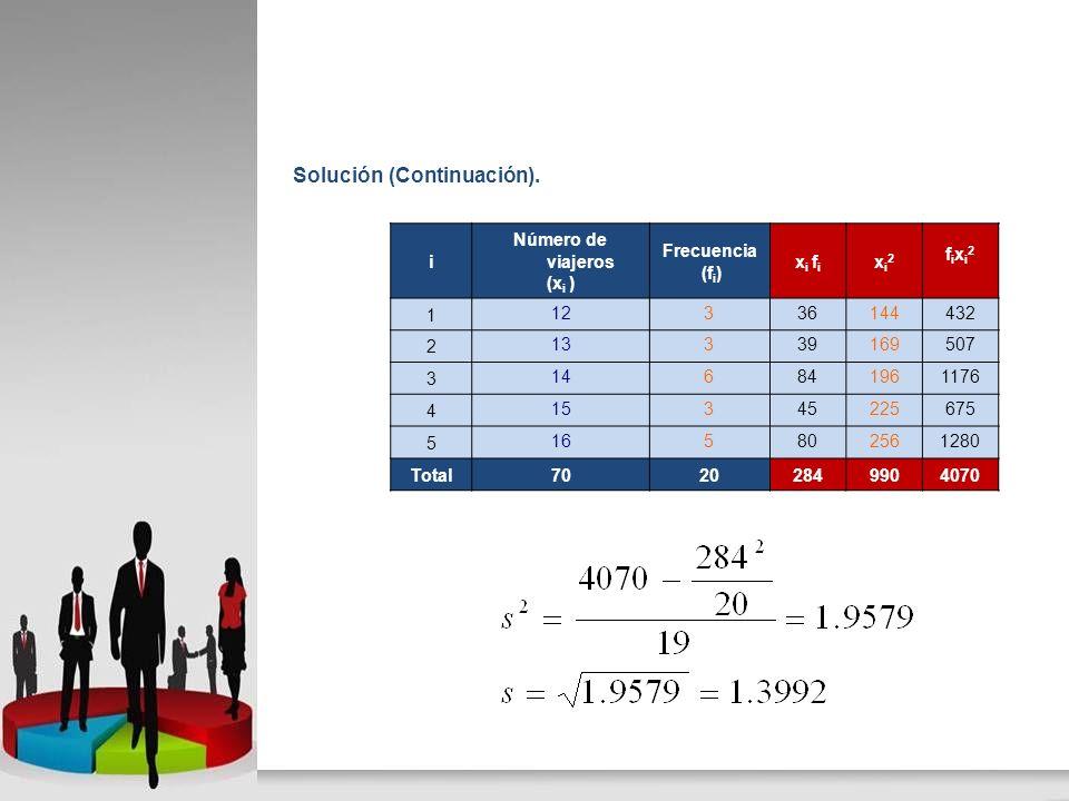 Solución (Continuación). i Número de viajeros (x i ) Frecuencia (f i ) x i f i xi2xi2 fixi2fixi2 112336144432 213339169507 3146841961176 415345225675