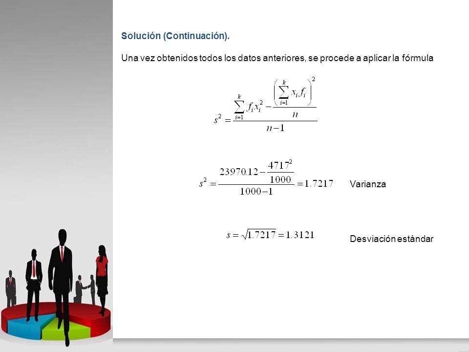 Solución (Continuación). Una vez obtenidos todos los datos anteriores, se procede a aplicar la fórmula Varianza Desviación estándar
